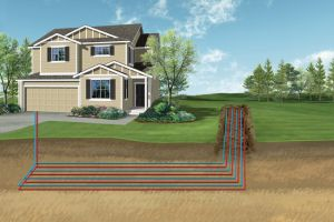 Evaluation of Horizontal Drilling - Welcome to the Kansas